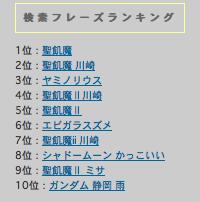 Ranking201009