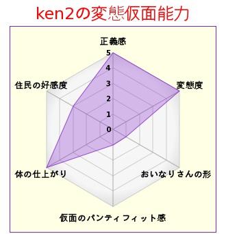 Ken2png